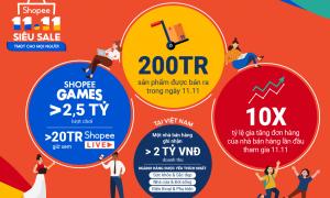 Hơn 200 triệu sản phẩm được bán ra trong ngày 11.11 trên Shopee
